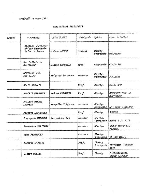 1972 Grille D 233 Valuation Pour Le Jury Samedi Amateurs
